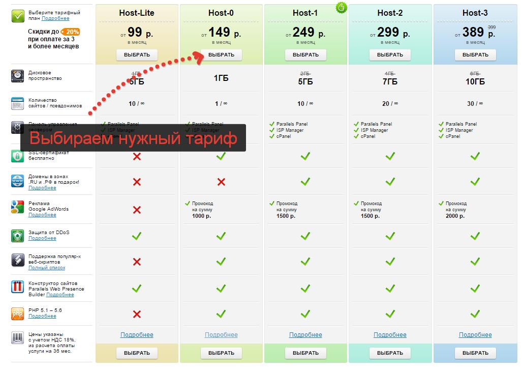 В часа москве стоимость php в центре часа парковка стоимость в москве